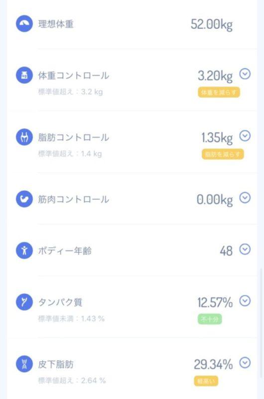 ベースフード・体重6