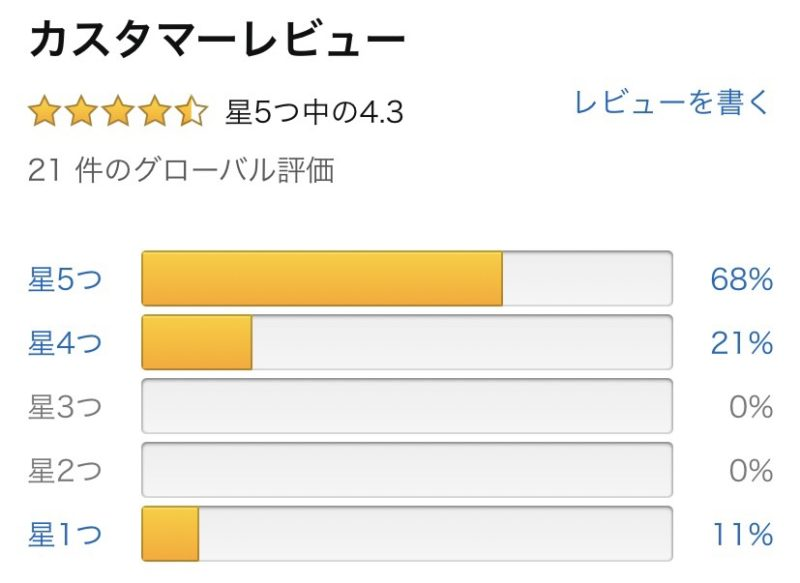 Amazon評価
