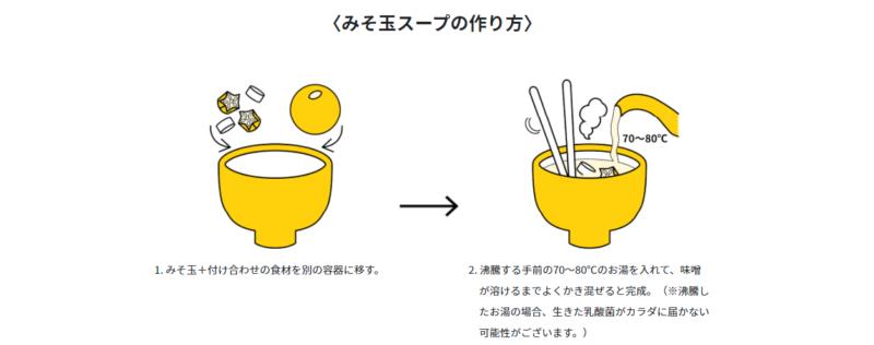 キレイミール・味噌玉