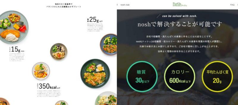 nosh(ナッシュ)と三ツ星ファーム、栄養価の基本設計